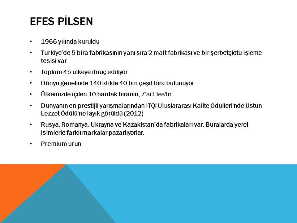 EFES PİLSEN 1966 yılında kuruldu Türkiye'de 5 bira fabrikasının yanı sıra 2 malt fabrikası ve bir şerbetçiotu işleme tesisi var Toplam 45 ülkeye ihraç