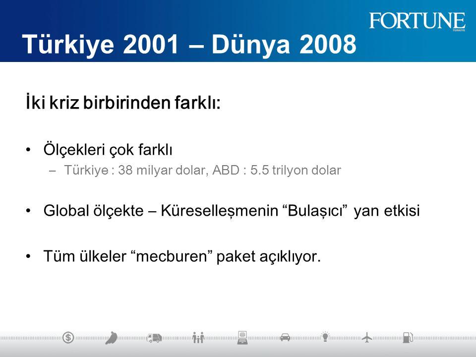 Ali AĞAOĞLU Genel Yayın Yönetmeni FORTUNE Türkiye 3 Aralık 2009 Ceylan Intercontinental, Istanbul Teşekkürler