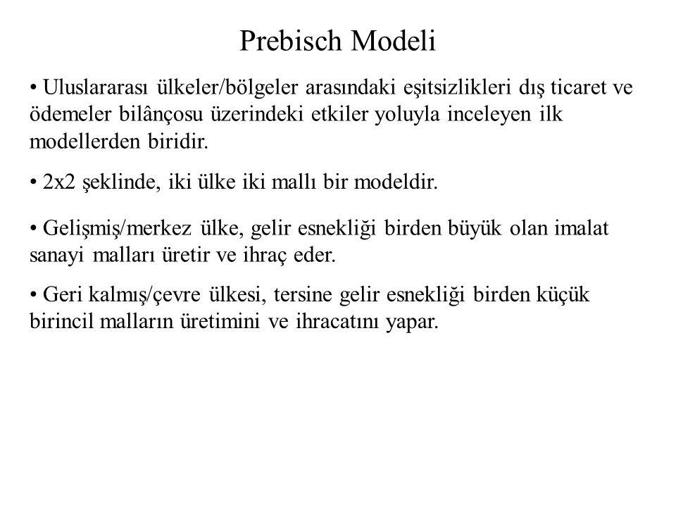 Prebisch Modeli Uluslararası ülkeler/bölgeler arasındaki eşitsizlikleri dış ticaret ve ödemeler bilânçosu üzerindeki etkiler yoluyla inceleyen ilk mod
