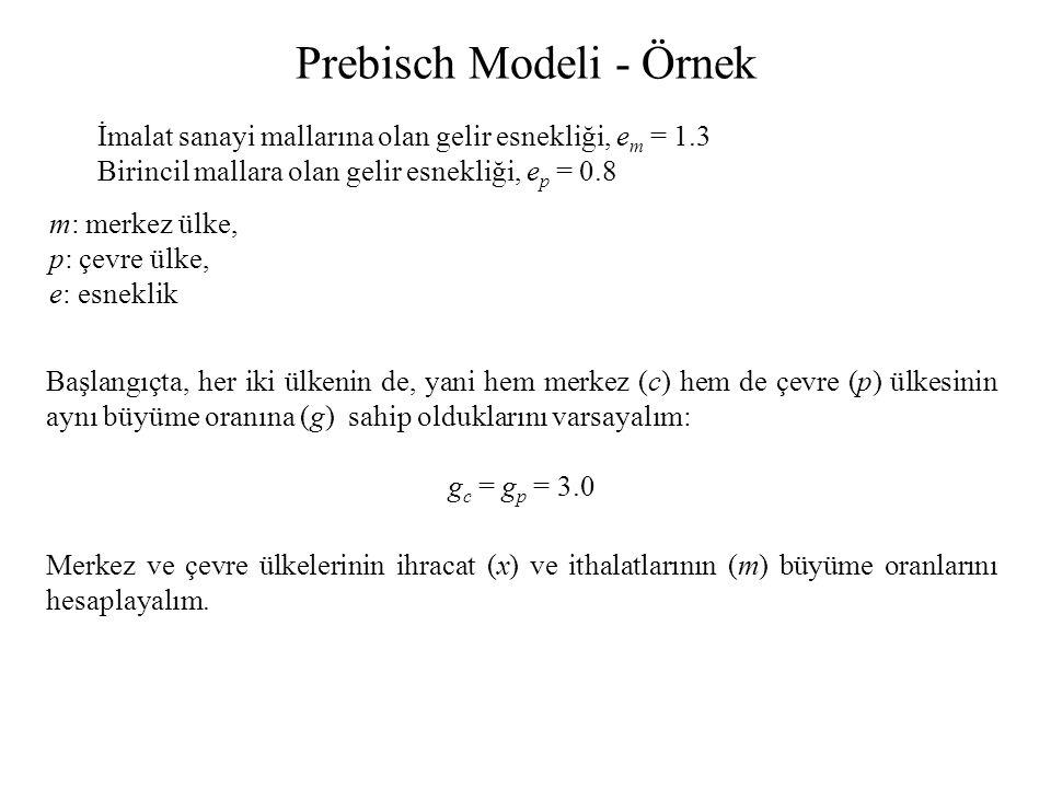 Prebisch Modeli - Örnek İmalat sanayi mallarına olan gelir esnekliği, e m = 1.3 Birincil mallara olan gelir esnekliği, e p = 0.8 m: merkez ülke, p: çe