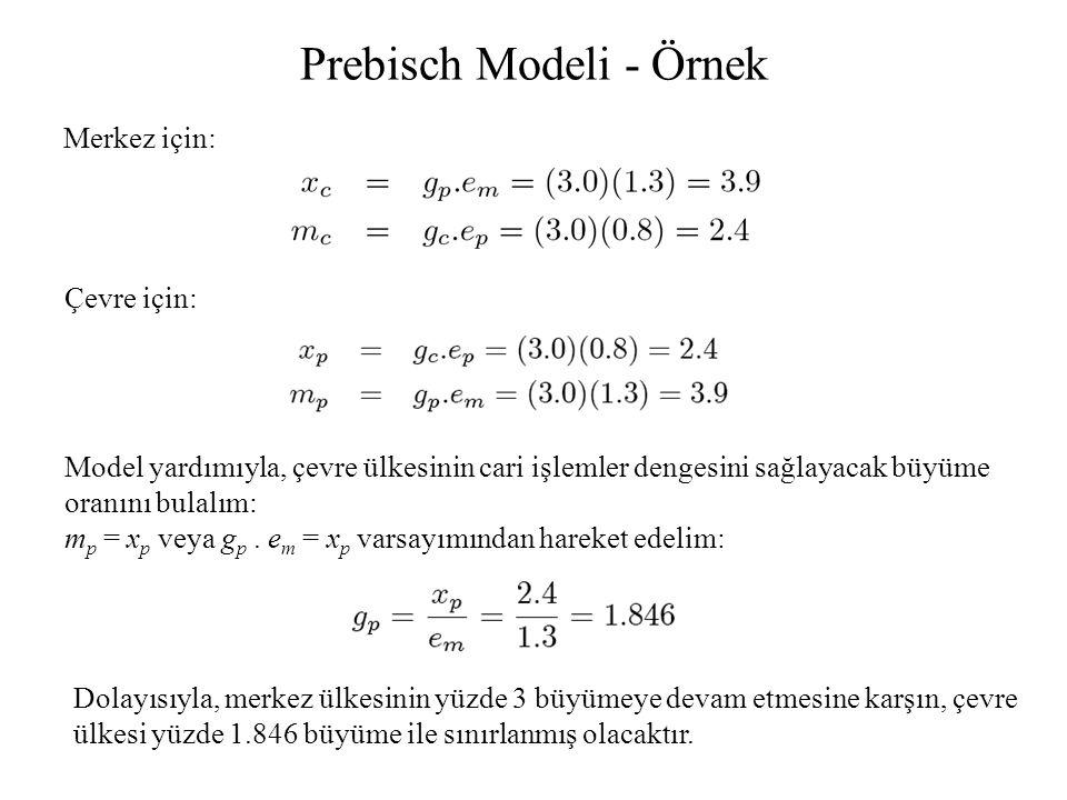 Prebisch Modeli - Örnek Merkez için: Çevre için: Model yardımıyla, çevre ülkesinin cari işlemler dengesini sağlayacak büyüme oranını bulalım: m p = x