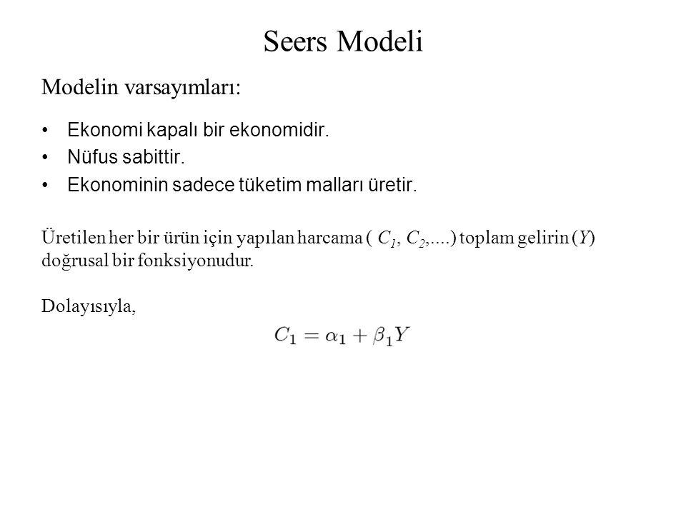 Seers Modeli Modelin varsayımları: Ekonomi kapalı bir ekonomidir. Nüfus sabittir. Ekonominin sadece tüketim malları üretir. Üretilen her bir ürün için