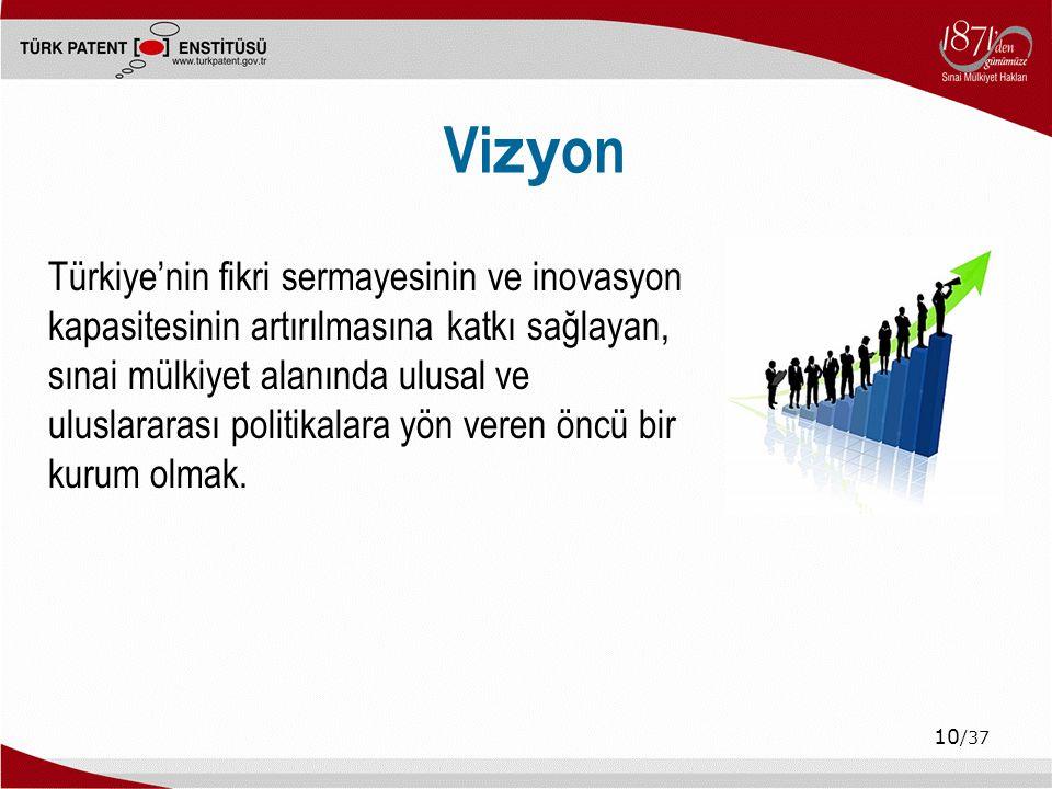 10 /37 Vi zy on Türkiye'nin fikri sermayesinin ve inovasyon kapasitesinin artırılmasına katkı sağlayan, sınai mülkiyet alanında ulusal ve uluslararası politikalara yön veren öncü bir kurum olmak.