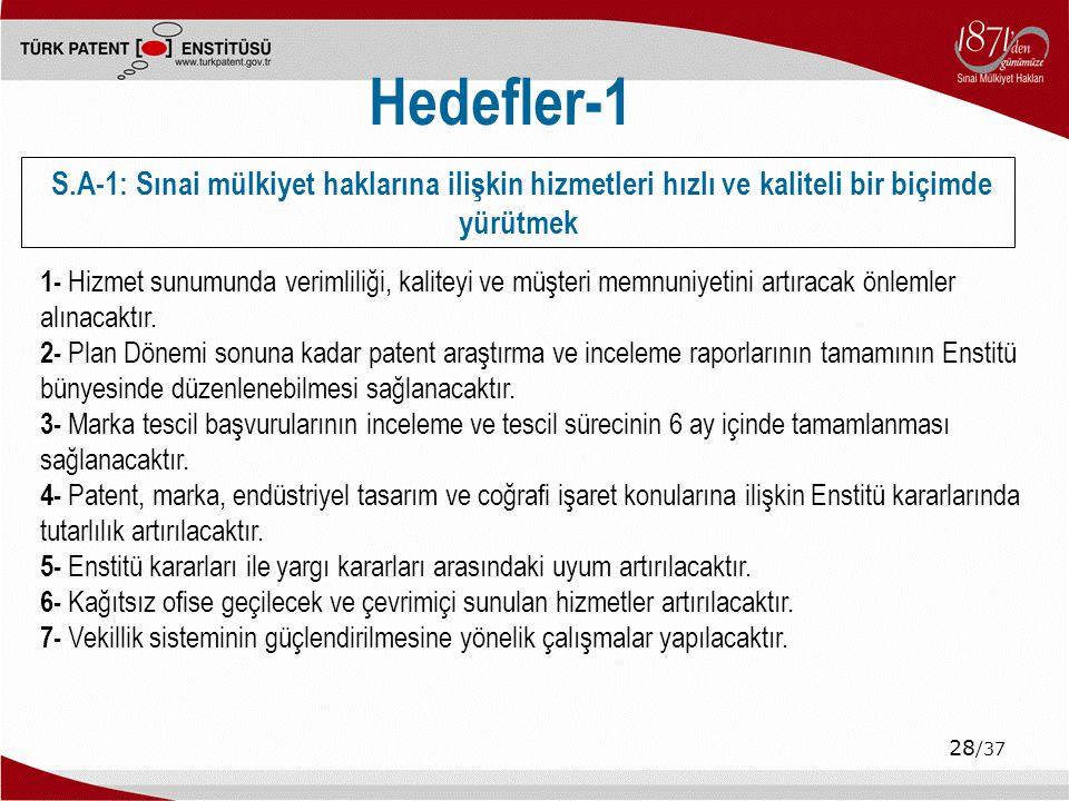 28 /37 Hedefler-1 1- Hizmet sunumunda verimliliği, kaliteyi ve müşteri memnuniyetini artıracak önlemler alınacaktır.
