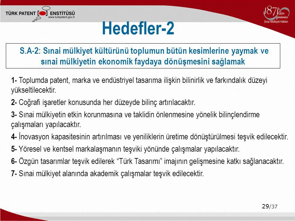 29 /37 Hedefler-2 1- Toplumda patent, marka ve endüstriyel tasarıma ilişkin bilinirlik ve farkındalık düzeyi yükseltilecektir.