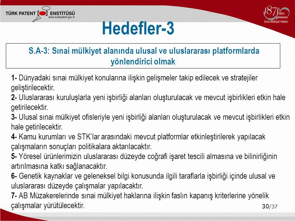 30 /37 Hedefler-3 1- Dünyadaki sınai mülkiyet konularına ilişkin gelişmeler takip edilecek ve stratejiler geliştirilecektir.
