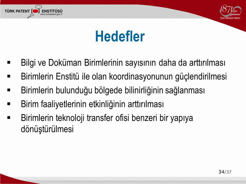 34 /37 Hedefler  Bilgi ve Doküman Birimlerinin sayısının daha da arttırılması  Birimlerin Enstitü ile olan koordinasyonunun güçlendirilmesi  Birimlerin bulunduğu bölgede bilinirliğinin sağlanması  Birim faaliyetlerinin etkinliğinin arttırılması  Birimlerin teknoloji transfer ofisi benzeri bir yapıya dönüştürülmesi