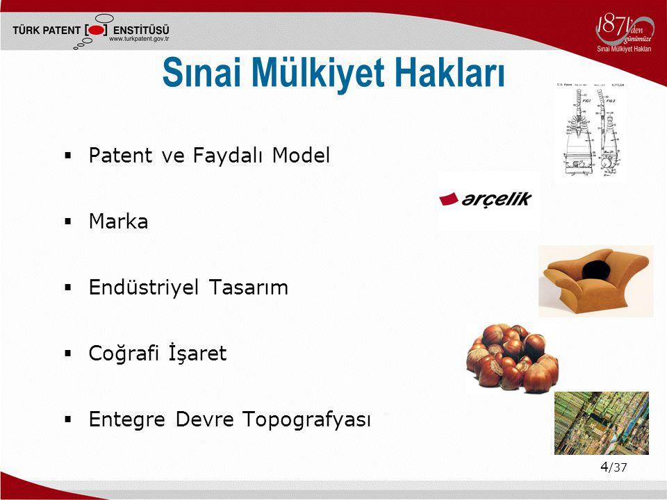 4 /37 Sınai Mülkiyet Hakları  Patent ve Faydalı Model  Marka  Endüstriyel Tasarım  Coğrafi İşaret  Entegre Devre Topografyası