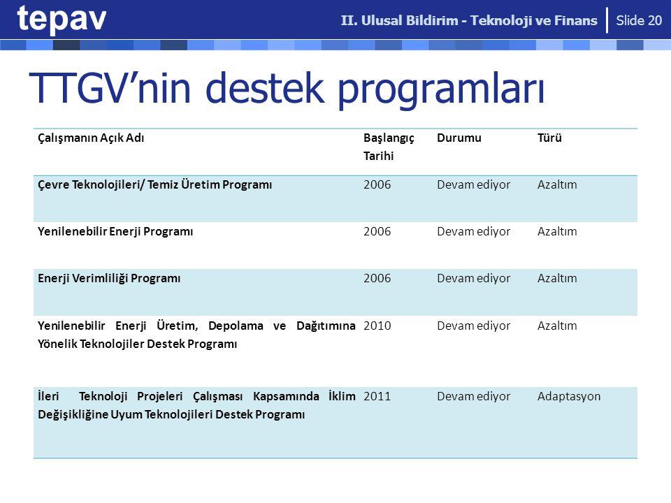 TTGV'nin destek programları II.