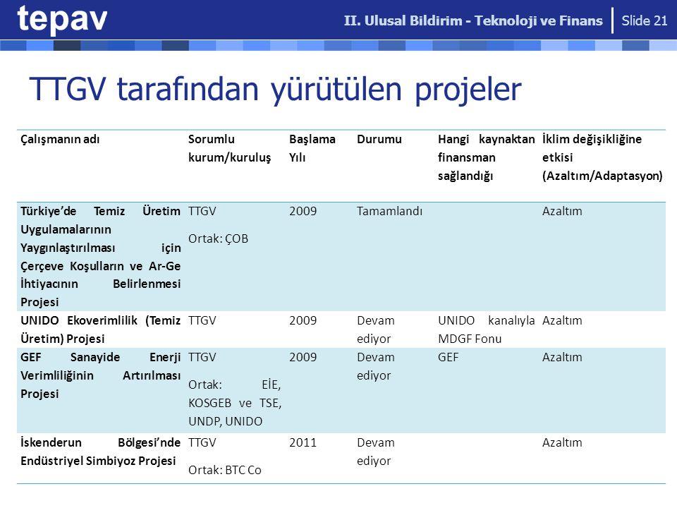 TTGV tarafından yürütülen projeler II.