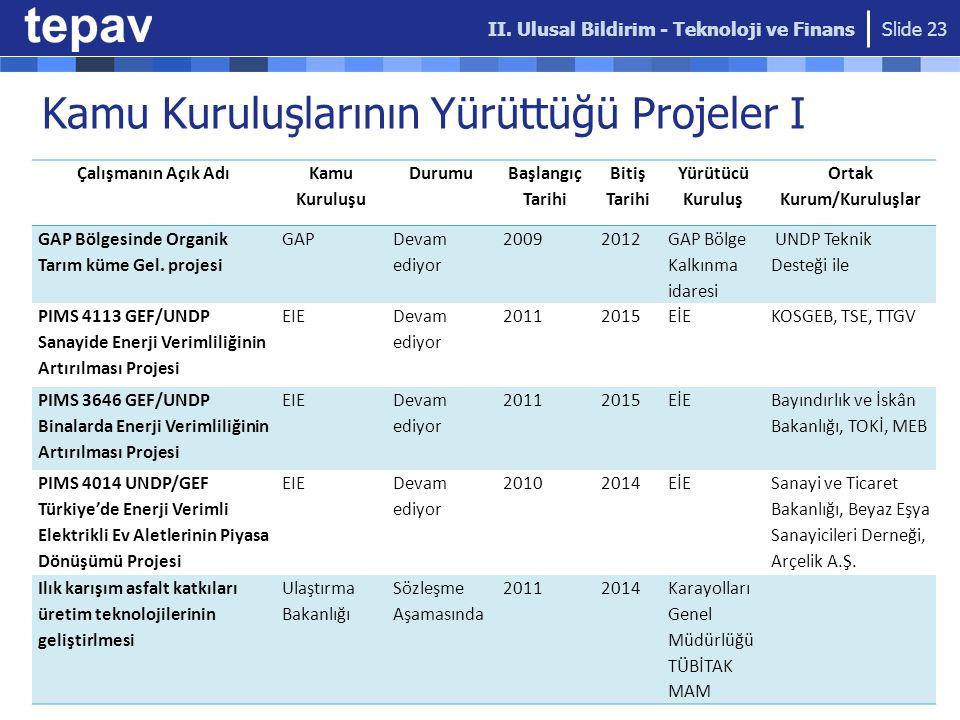 Kamu Kuruluşlarının Yürüttüğü Projeler I II.