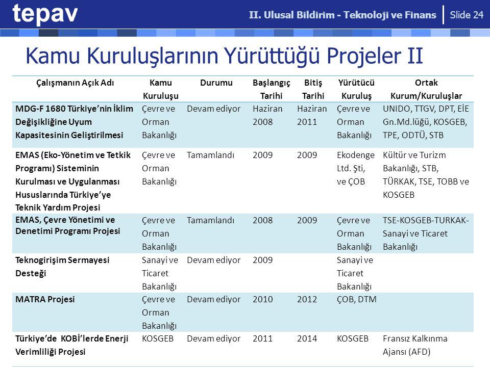 Kamu Kuruluşlarının Yürüttüğü Projeler II II.