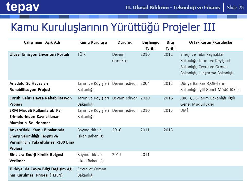 II. Ulusal Bildirim - Teknoloji ve Finans Slide 25 Kamu Kuruluşlarının Yürüttüğü Projeler III Çalışmanın Açık AdıKamu KuruluşuDurumu Başlangıç Tarihi
