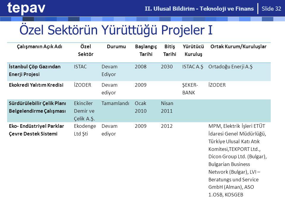 Özel Sektörün Yürüttüğü Projeler I II.