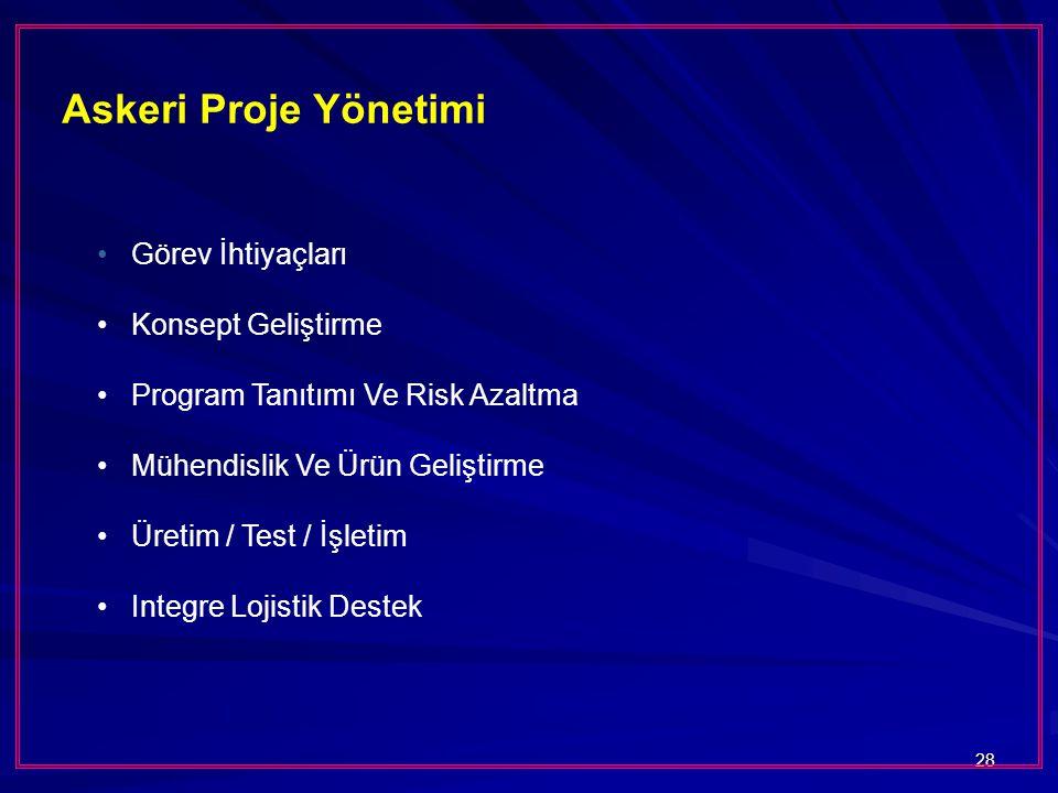 28 Askeri Proje Yönetimi Görev İhtiyaçları Konsept Geliştirme Program Tanıtımı Ve Risk Azaltma Mühendislik Ve Ürün Geliştirme Üretim / Test / İşletim Integre Lojistik Destek