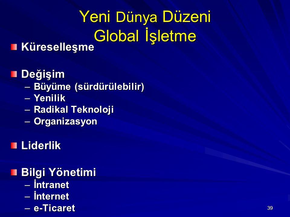 39 Yeni Dünya Düzeni Global İşletme KüreselleşmeDeğişim –Büyüme (sürdürülebilir) –Yenilik –Radikal Teknoloji –Organizasyon Liderlik Bilgi Yönetimi –İntranet –İnternet –e-Ticaret