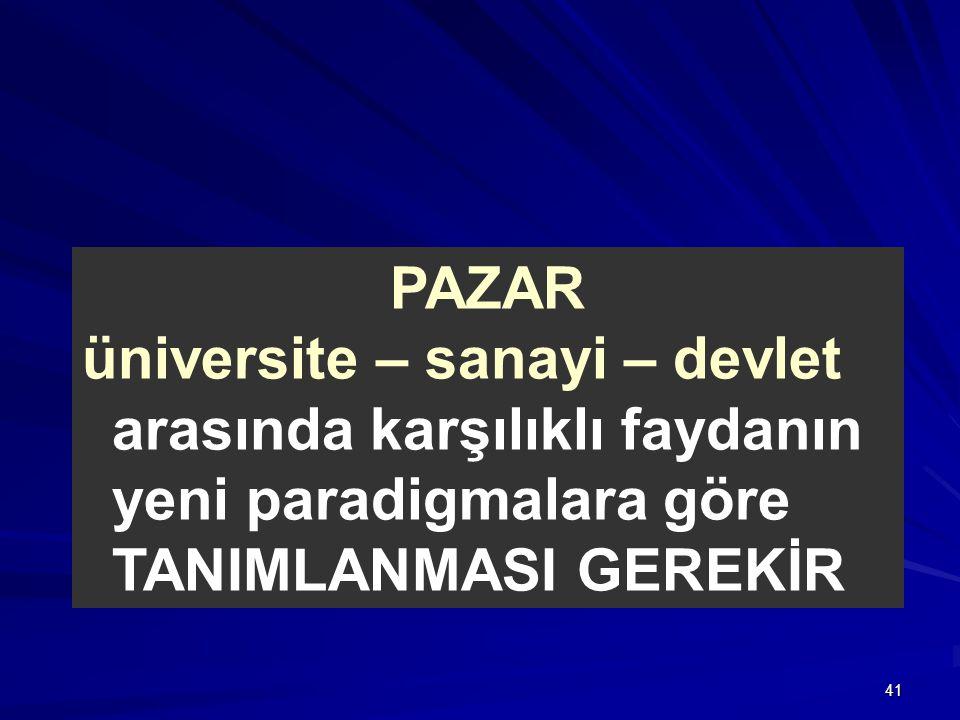 41 PAZAR üniversite – sanayi – devlet arasında karşılıklı faydanın yeni paradigmalara göre TANIMLANMASI GEREKİR