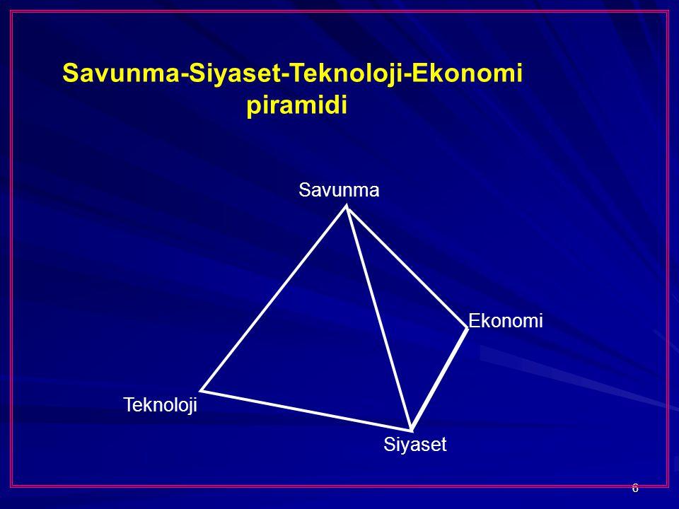 27 Bloklaşmalar ve Teknolojik Ambargolar : Doğu Bloku : VARŞOVA SSCB : Lider Batı Bloku: NATO ABD : Lider (Ekonomi/Teknoloji/Savunma/Siyaset) Eğitim/Beyin Gücü : ARGE => Tek.
