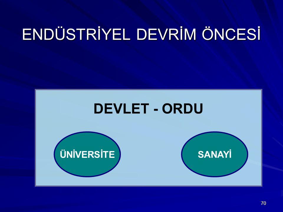 70 ENDÜSTRİYEL DEVRİM ÖNCESİ DEVLET - ORDU ÜNİVERSİTE SANAYİ