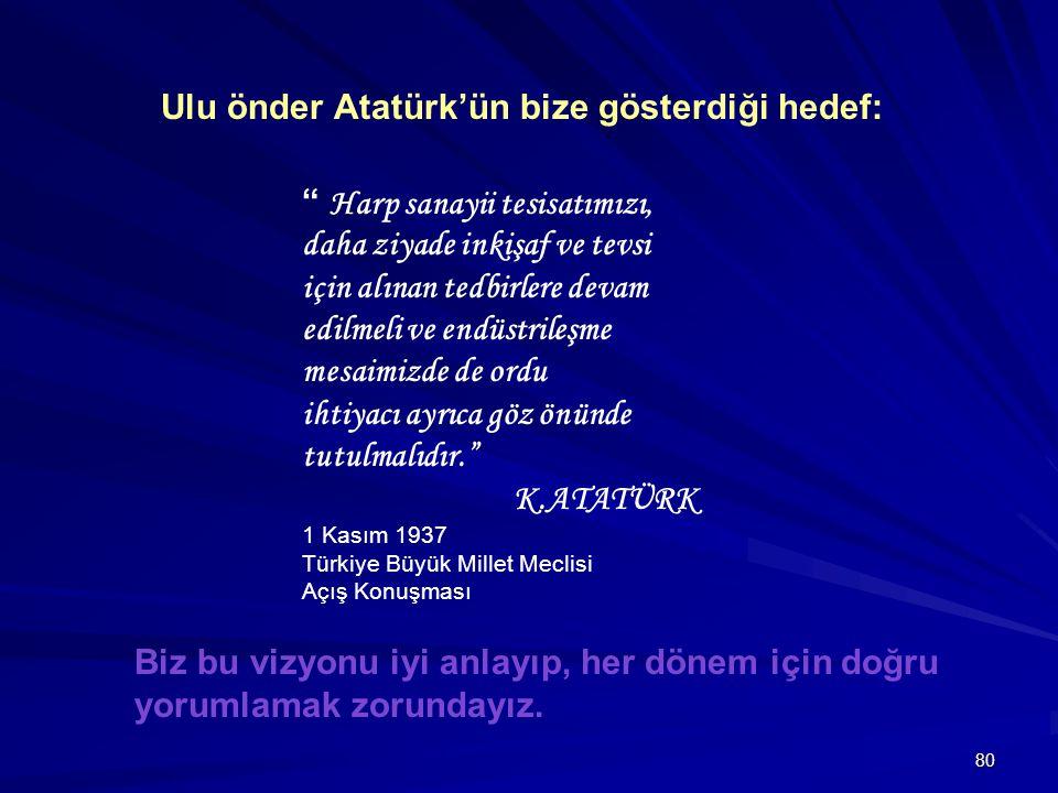 80 Harp sanayii tesisatımızı, daha ziyade inkişaf ve tevsi için alınan tedbirlere devam edilmeli ve endüstrileşme mesaimizde de ordu ihtiyacı ayrıca göz önünde tutulmalıdır. K.ATATÜRK 1 Kasım 1937 Türkiye Büyük Millet Meclisi Açış Konuşması Ulu önder Atatürk'ün bize gösterdiği hedef: Biz bu vizyonu iyi anlayıp, her dönem için doğru yorumlamak zorundayız.