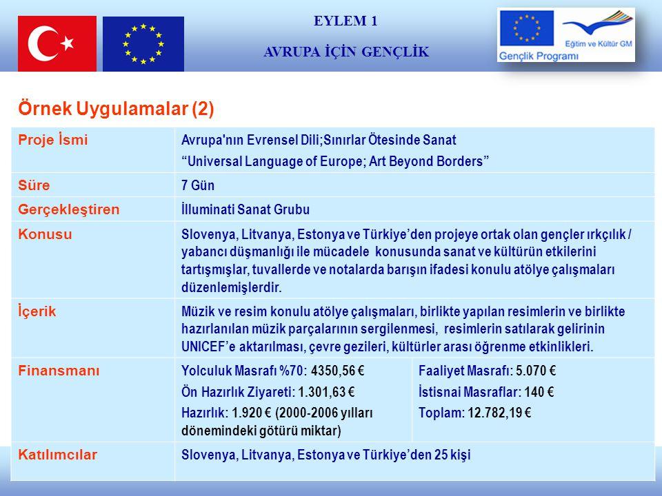 AVRUPA BİRLİĞİ EĞİTİM VE GENÇLİK PROGRAMLARI MERKEZİ E ğ i t i m v e K ü l t ü r Proje İsmi Avrupa nın Evrensel Dili;Sınırlar Ötesinde Sanat Universal Language of Europe; Art Beyond Borders Süre 7 Gün Gerçekleştiren İlluminati Sanat Grubu Konusu Slovenya, Litvanya, Estonya ve Türkiye'den projeye ortak olan gençler ırkçılık / yabancı düşmanlığı ile mücadele konusunda sanat ve kültürün etkilerini tartışmışlar, tuvallerde ve notalarda barışın ifadesi konulu atölye çalışmaları düzenlemişlerdir.
