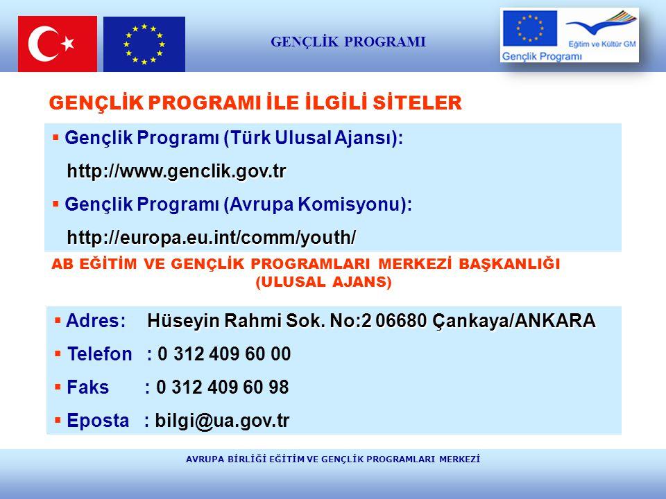 AVRUPA BİRLİĞİ EĞİTİM VE GENÇLİK PROGRAMLARI MERKEZİ E ğ i t i m v e K ü l t ü r GENÇLİK PROGRAMI İLE İLGİLİ SİTELER  Gençlik Programı (Türk Ulusal Ajansı): http://www.genclik.gov.tr http://www.genclik.gov.tr  Gençlik Programı (Avrupa Komisyonu): http://europa.eu.int/comm/youth/ GENÇLİK PROGRAMI E ğ i t i m v e K ü l t ü r AVRUPA BİRLİĞİ EĞİTİM VE GENÇLİK PROGRAMLARI MERKEZİ AB EĞİTİM VE GENÇLİK PROGRAMLARI MERKEZİ BAŞKANLIĞI (ULUSAL AJANS) Hüseyin Rahmi Sok.