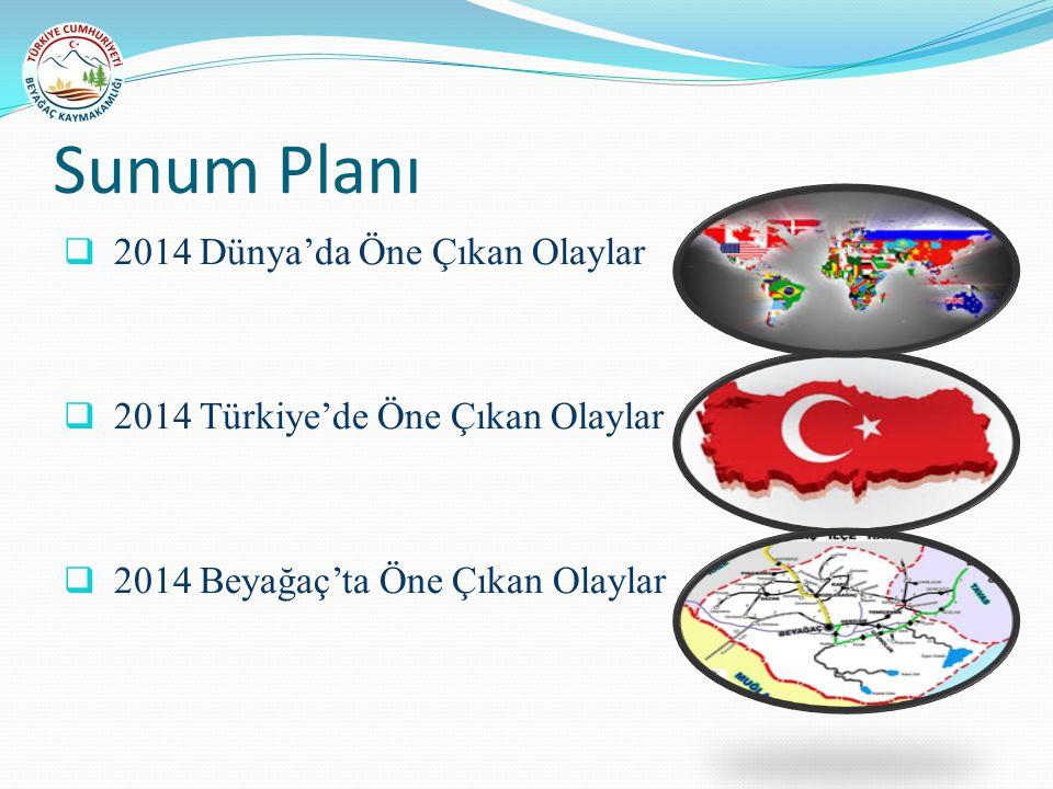 Sunum Planı  2014 Dünya'da Öne Çıkan Olaylar  2014 Türkiye'de Öne Çıkan Olaylar  2014 Beyağaç'ta Öne Çıkan Olaylar