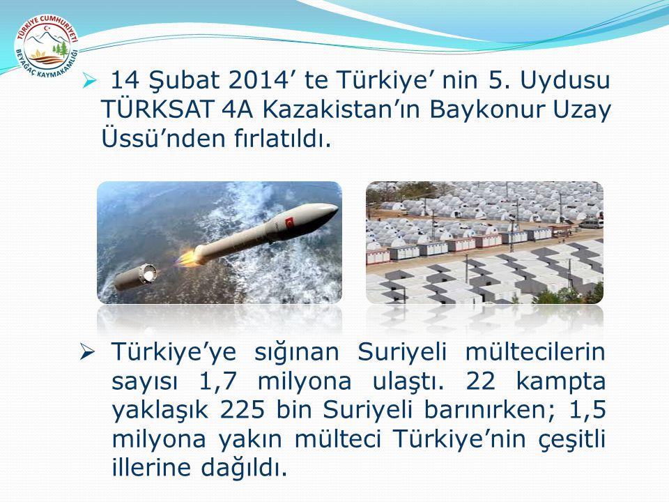  14 Şubat 2014' te Türkiye' nin 5. Uydusu TÜRKSAT 4A Kazakistan'ın Baykonur Uzay Üssü'nden fırlatıldı.  Türkiye'ye sığınan Suriyeli mültecilerin say