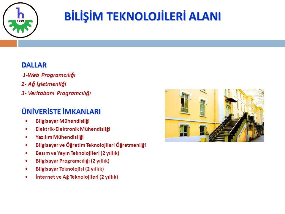 DALLAR 1-Web Programcılığı 2- Ağ İşletmenliği 3- Veritabanı Programcılığı ÜNİVERİSTE İMKANLARI Bilgisayar Mühendisliği Elektrik-Elektronik Mühendisliğ