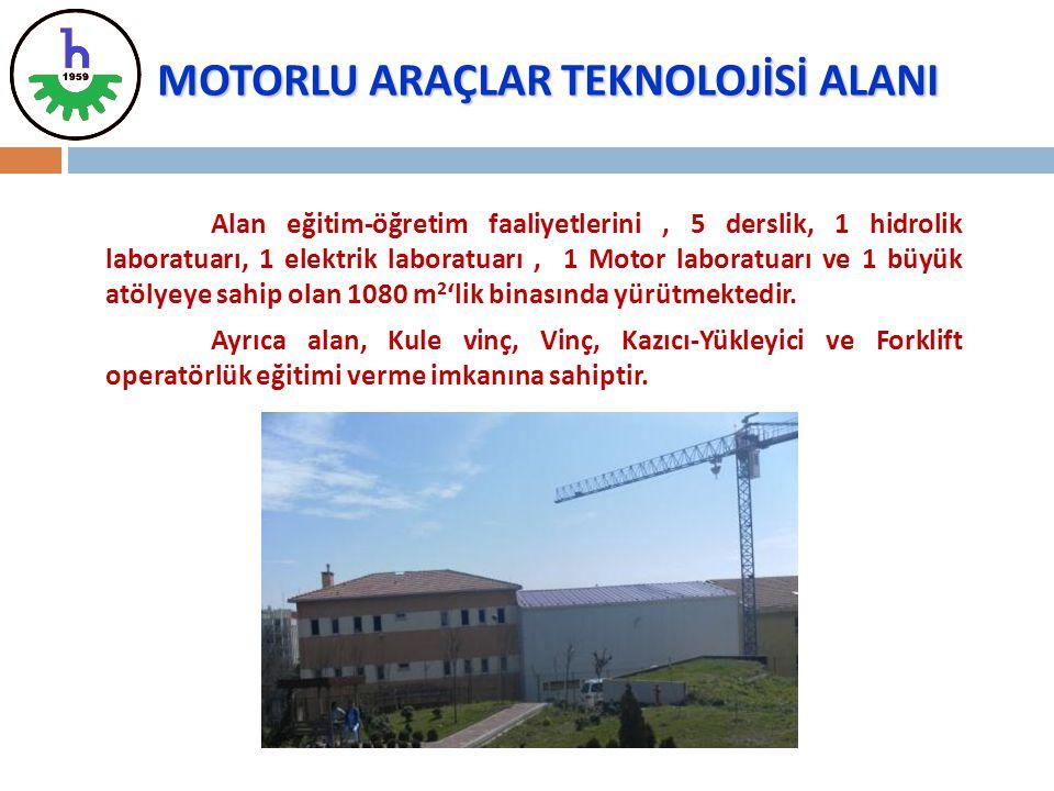 Alan eğitim-öğretim faaliyetlerini, 5 derslik, 1 hidrolik laboratuarı, 1 elektrik laboratuarı, 1 Motor laboratuarı ve 1 büyük atölyeye sahip olan 1080
