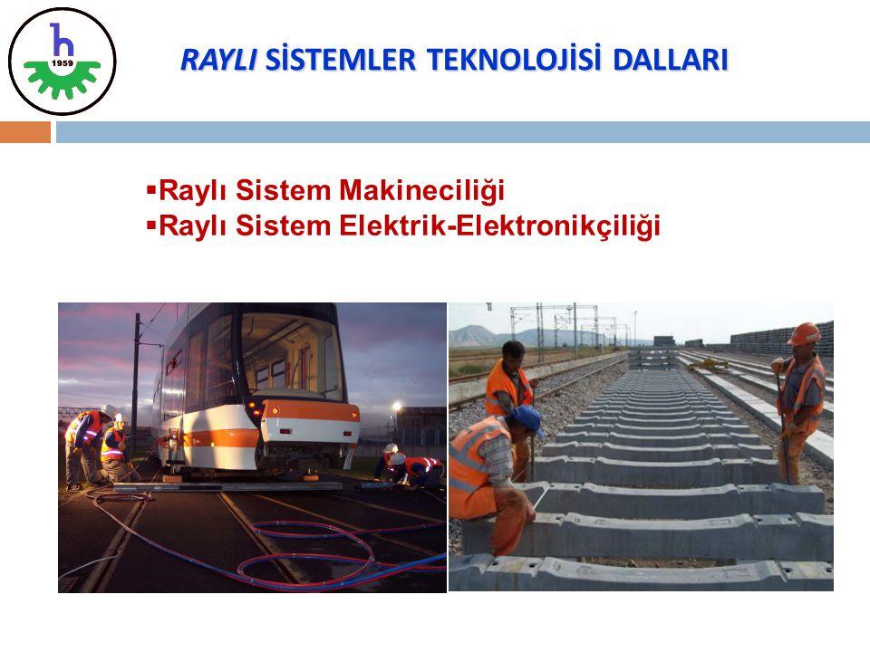 RAYLI SİSTEMLER TEKNOLOJİSİ DALLARI  Raylı Sistem Makineciliği  Raylı Sistem Elektrik-Elektronikçiliği
