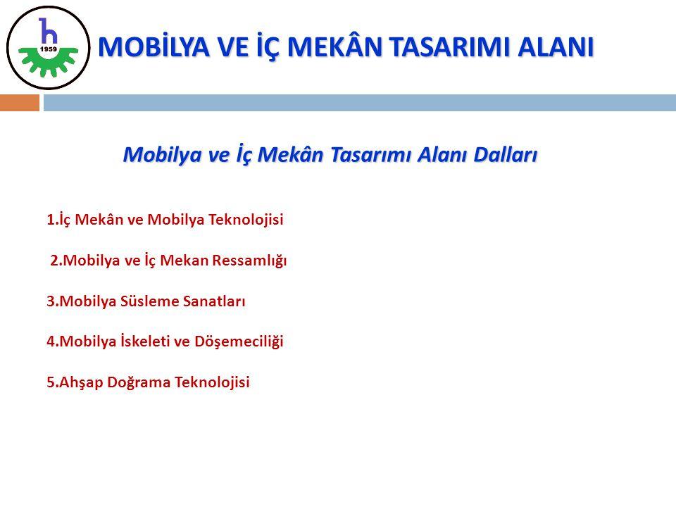 Mobilya ve İç Mekân Tasarımı Alanı Dalları 1.İç Mekân ve Mobilya Teknolojisi 2.Mobilya ve İç Mekan Ressamlığı 3.Mobilya Süsleme Sanatları 4.Mobilya İs