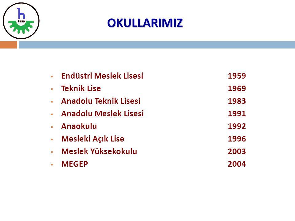 OKULLARIMIZ  Endüstri Meslek Lisesi1959  Teknik Lise1969  Anadolu Teknik Lisesi1983  Anadolu Meslek Lisesi1991  Anaokulu1992  Mesleki Açık Lise1