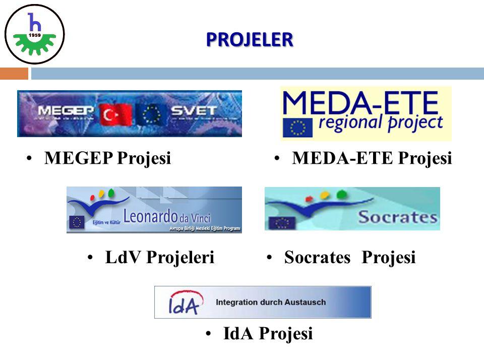 PROJELER MEGEP Projesi Socrates ProjesiLdV Projeleri MEDA-ETE Projesi IdA Projesi
