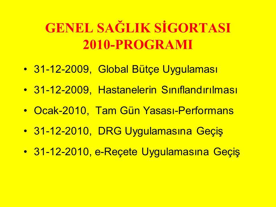 GENEL SAĞLIK SİGORTASI 2010-PROGRAMI 31-12-2009, Global Bütçe Uygulaması 31-12-2009, Hastanelerin Sınıflandırılması Ocak-2010, Tam Gün Yasası-Performans 31-12-2010, DRG Uygulamasına Geçiş 31-12-2010, e-Reçete Uygulamasına Geçiş