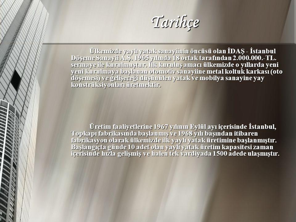Tarihçe Ülkemizde yaylı yatak sanayiinin öncüsü olan İDAŞ - İstanbul Döşeme Sanayii A.Ş. 1965 yılında 18 ortak tarafından 2.000.000.-TL. sermaye ile k