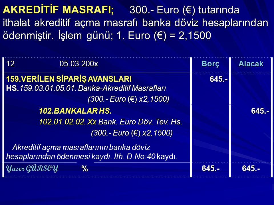 AKREDİTİF MASRAFI; 300.- Euro (€) tutarında ithalat akreditif açma masrafı banka döviz hesaplarından ödenmiştir. İşlem günü; 1. Euro (€) = 2,1500 1205