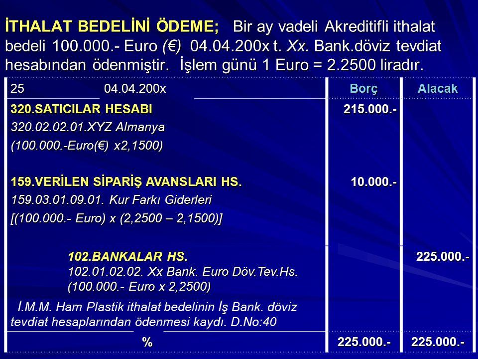 İTHALAT BEDELİNİ ÖDEME; Bir ay vadeli Akreditifli ithalat bedeli 100.000.- Euro (€) 04.04.200x t. Xx. Bank.döviz tevdiat hesabından ödenmiştir. İşlem