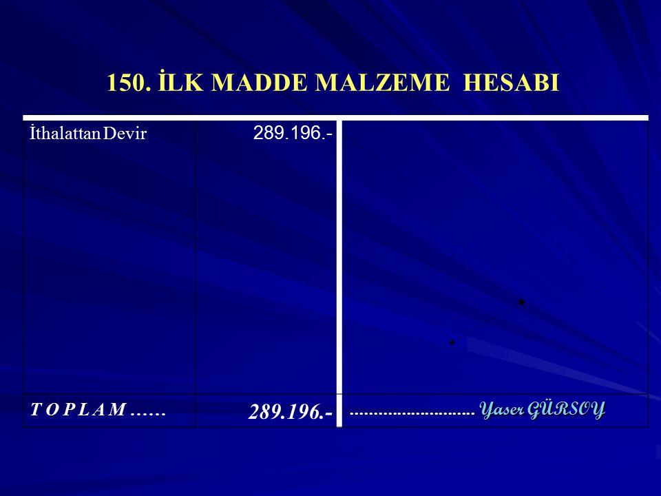 İthalattan Devir 289.196.- T O P L A M …… 289.196.- Yaser GÜRSOY........................... Yaser GÜRSOY 150. İLK MADDE MALZEME HESABI