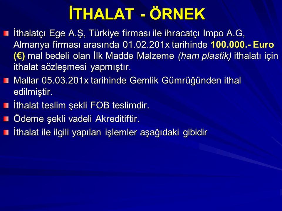 İTHALAT - ÖRNEK İthalatçı Ege A.Ş, Türkiye firması ile ihracatçı Impo A.G, Almanya firması arasında 01.02.201x tarihinde 100.000.- Euro (€) mal bedeli
