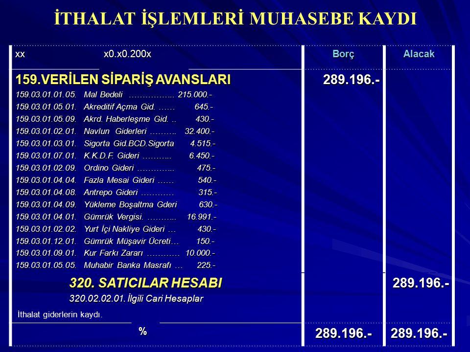 MUHABİR BANKA MASRAFI ÖDEME; 100.- Euro (€) tutarında ithalat bedeli transfer ve muhabir banka masrafı banka döviz hesaplarından ödenmiştir.