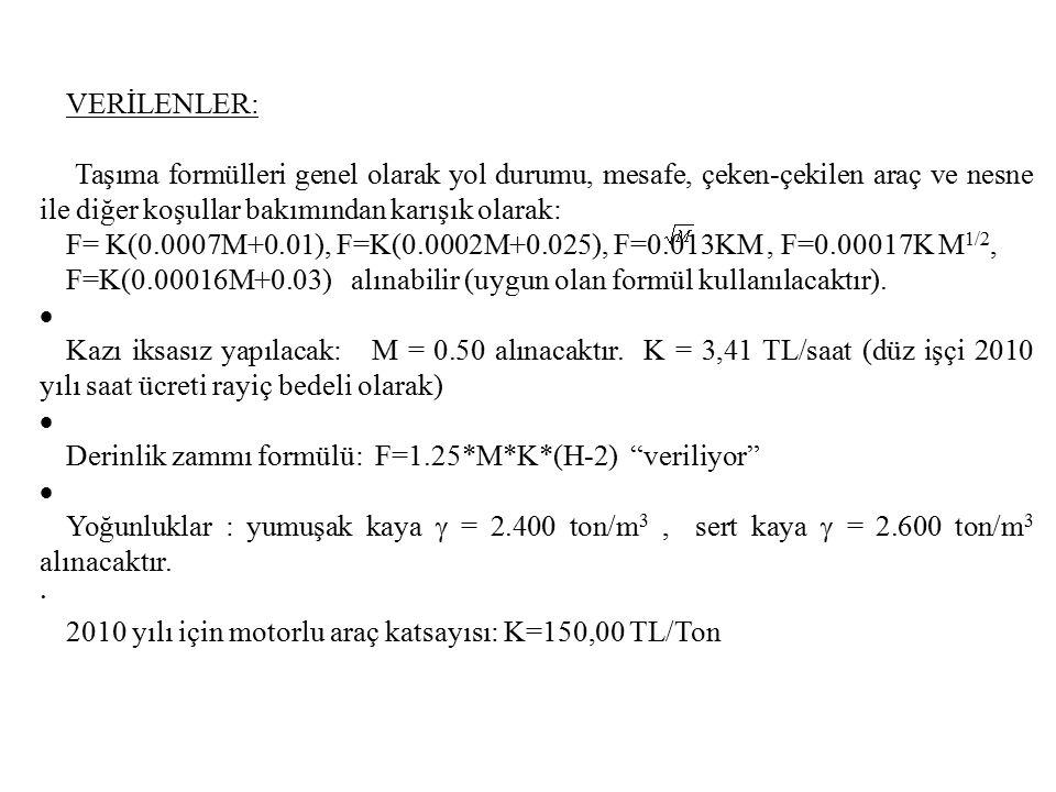 ÇÖZÜM: Toplam Kazı Alanı: A 1 =1.50*3.00=4.50 m 2, A 2 =1.50*4.50=6.75 m 2, A 3 =[6.50*5.20] / 2=16.90 m 2, A 4 =[6.50+5.50] / 2 * 1.50=9.00 m 2, A 5 =[2.00*6.50] / 2=6.50 m 2, A 6 =[5.40*2.00] / 2=5.40 m 2, A 7 =5.40*5.00=27.00 m 2, A 8 =3.90*1.50=5.85 m 2 Derin Kısmın Alanı: A 5 + A 6 + A 7 + A 8 = 6.50 + 5.40 + 27.00 + 5.85 = 44.75 m 2 Sığ Kısmın Alanı: A 1 + A 2 + A 3 + A 4 = 4.50 + 6.75 + 16.90 + 9.00 = 37.15 m 2 Derin Kısmın Hacmi: 44.75 * 3.90 =174.525 m 3 (V 1 ), Sığ Kısmın Hacmi: 37.15 * 2.90 = 107.735 m 3 (V 2 ), TOPLAM (V*) = 282.260 m 3 Normal Kazı Hacmi: (44.75 * 37.15)*2.00 = 163.800 m 3 (V 1 ) Derinlik Zamlı Kazı Hacmi: 282.260 – 163.800 = 118.460 m 3 (V 2 ), (*) Sert toprak taşıma birim fiyatı: M=8649 mt < 10 km, A=1.05, γ=2.400 ton/m 3, K=150,00 TL/ton TF1= 1.05*0.00017*150*√8649*2.400 = 5,98 TL/m 3 %25 Yüklenici karı ve genel giderler için: 1,50 TL/m 3 Sert Toprak Taşıma Birim Fiyatı............: 7,48 TL/m 3 (**) Yumuşak kayanın taşıma birim fiyatı: M=14030 mt > 10 km, A=1.25, γ=2.600 ton/m 3, K=150 TL/ton TF2= 1.25*150 *(0.0007 * 14.030 + 0.01) * 2.600 = 9,66 TL/m 3 %25 Yüklenici karı ve genel giderler için: 2,42 TL/m 3 Yumuşak Kayanın Taşıma Birim Fiyatı........