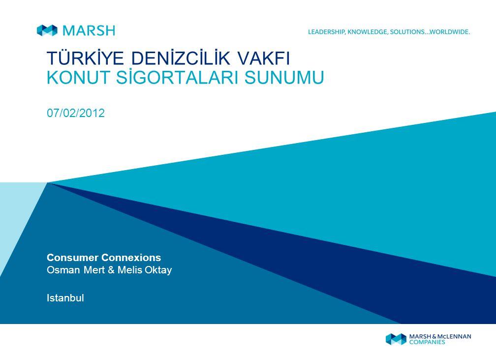 TÜRKİYE DENİZCİLİK VAKFI KONUT SİGORTALARI SUNUMU 07/02/2012 Consumer Connexions Osman Mert & Melis Oktay Istanbul