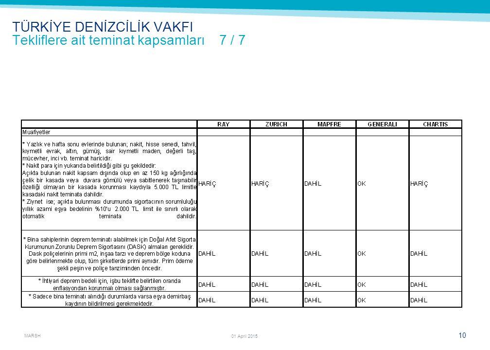MARSH 10 01 April 2015 TÜRKİYE DENİZCİLİK VAKFI Tekliflere ait teminat kapsamları 7 / 7