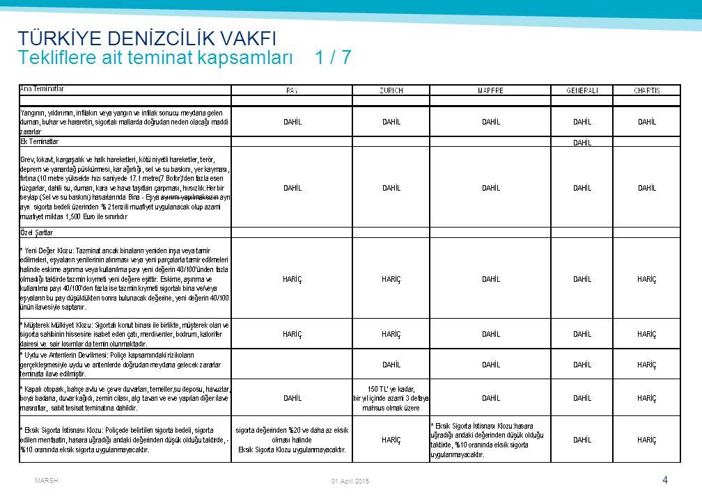 MARSH 5 01 April 2015 TÜRKİYE DENİZCİLİK VAKFI Tekliflere ait teminat kapsamları 2 / 7