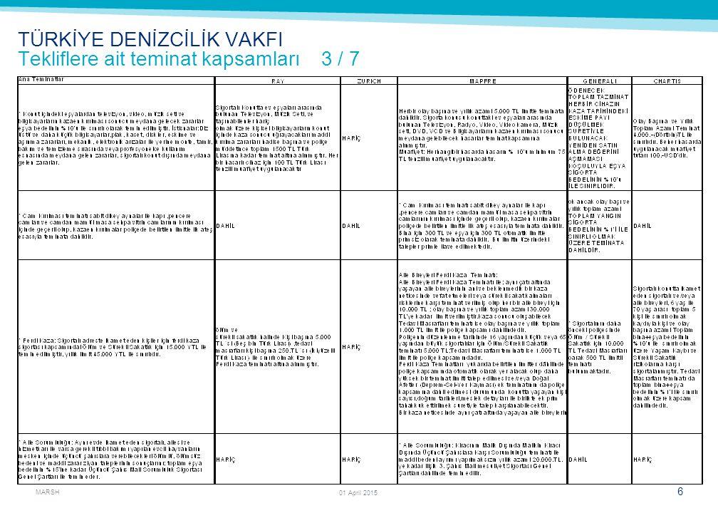MARSH 6 01 April 2015 TÜRKİYE DENİZCİLİK VAKFI Tekliflere ait teminat kapsamları 3 / 7