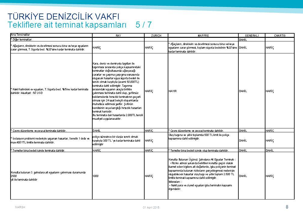 MARSH 9 01 April 2015 TÜRKİYE DENİZCİLİK VAKFI Tekliflere ait teminat kapsamları 6 / 7