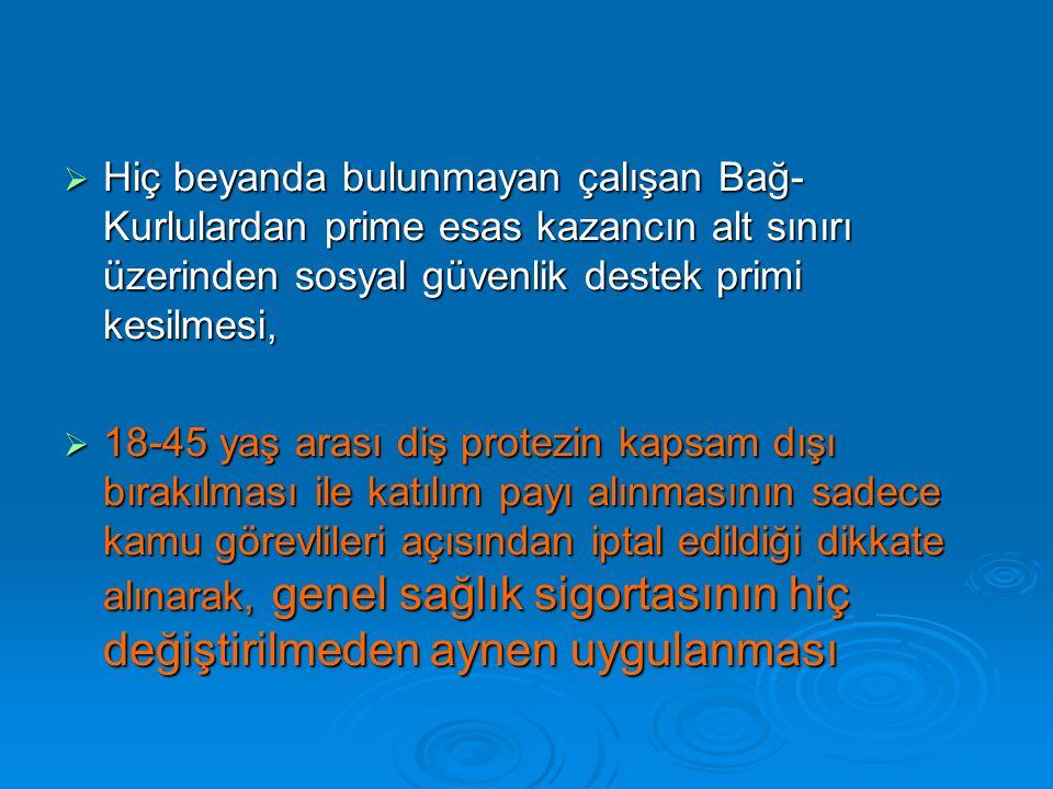  Hiç beyanda bulunmayan çalışan Bağ- Kurlulardan prime esas kazancın alt sınırı üzerinden sosyal güvenlik destek primi kesilmesi,  18-45 yaş arası d