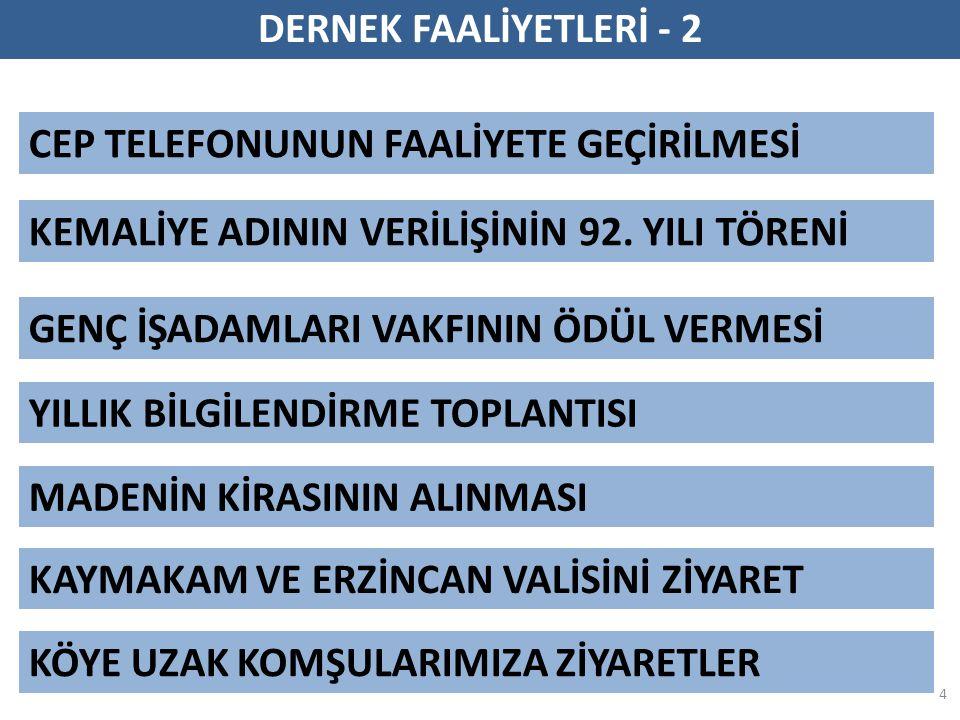 KEMALİYE ADININ VERİLİŞİNİN 92.