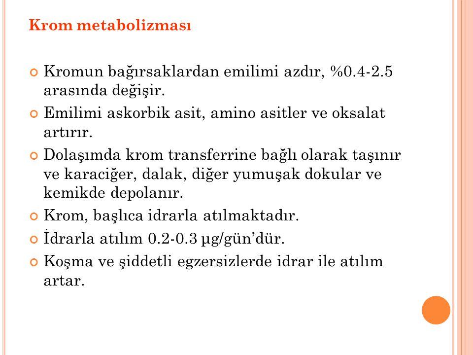 Krom metabolizması Kromun bağırsaklardan emilimi azdır, %0.4-2.5 arasında değişir.